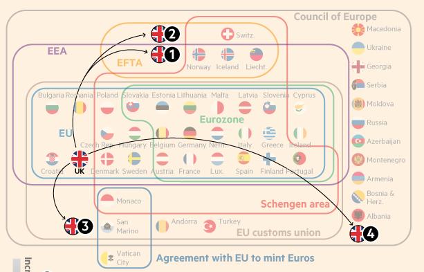 英国脱欧后面临的麻烦事